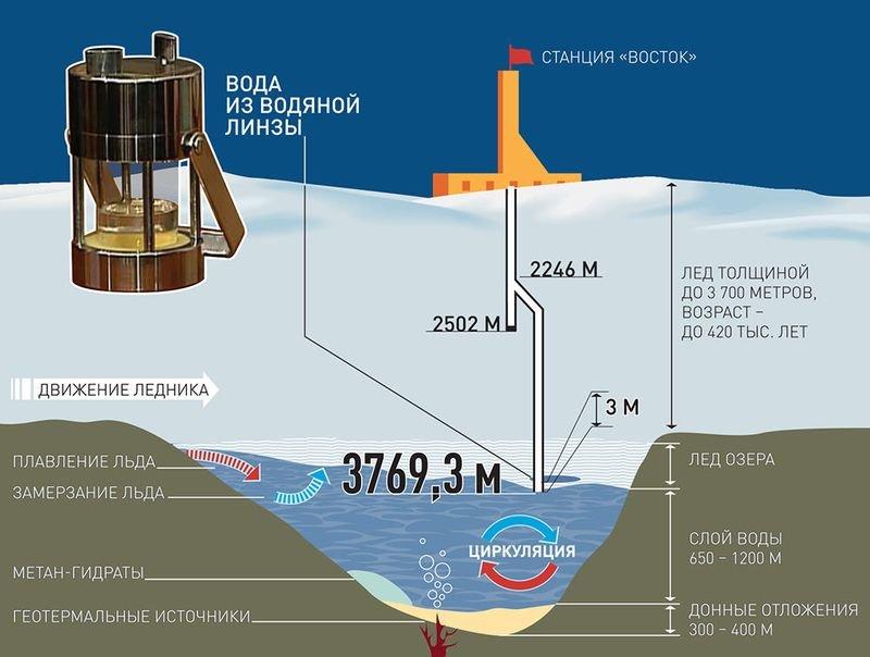 Русские открыли: 12 научных достижений, которыми мы можем гордиться достижения